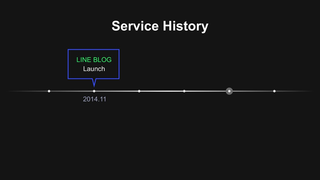 Service History 2014.11 LINE BLOG Launch