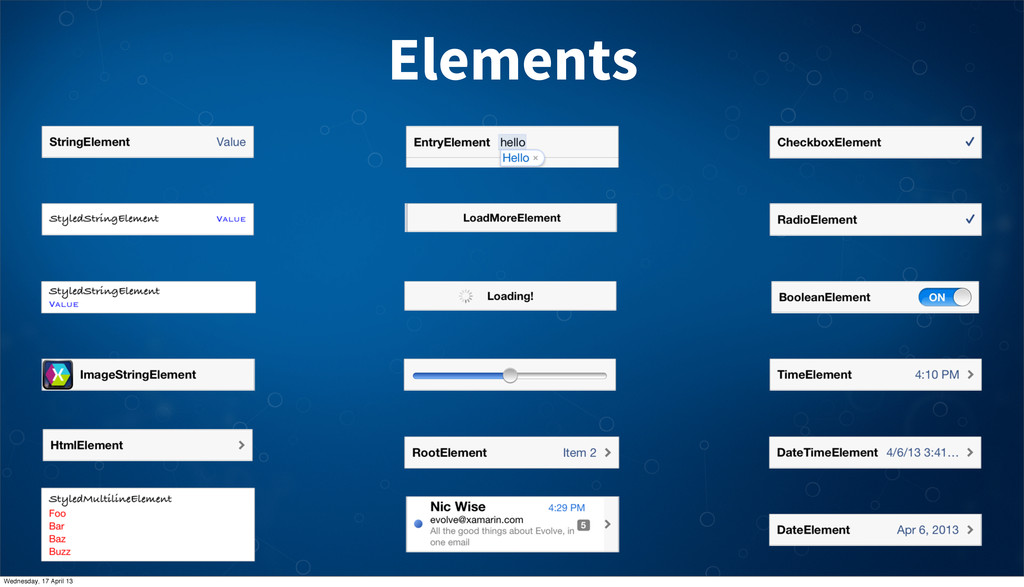 Elements Wednesday, 17 April 13