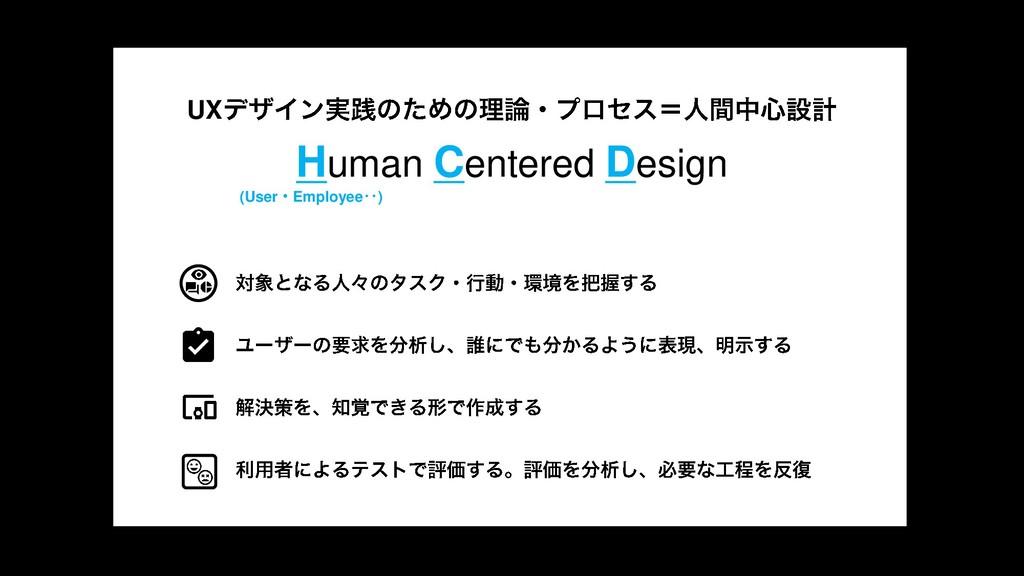 Human Centered Design (User Employee‥) UX