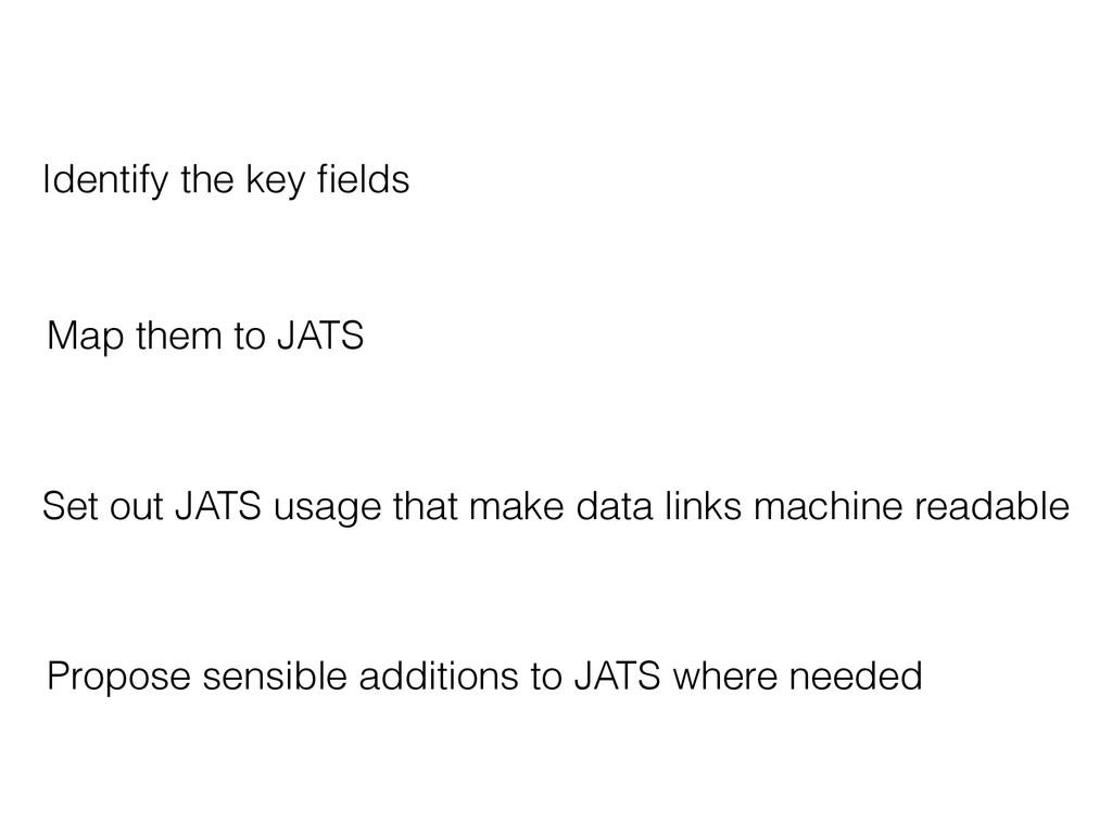Identify the key fields Map them to JATS Propose...