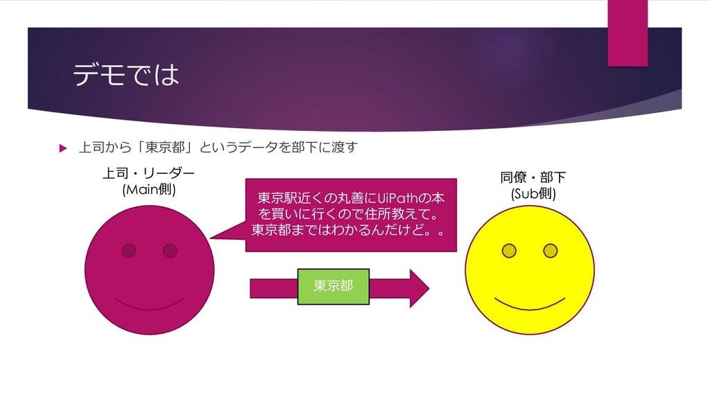 デモでは  上司から「東京都」というデータを部下に渡す 東京都 東京駅近くの丸善にUiPat...