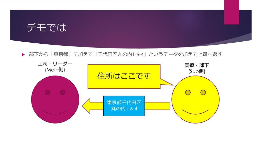 デモでは  部下から「東京都」に加えて「千代田区丸の内1-6-4」というデータを加えて上司へ...