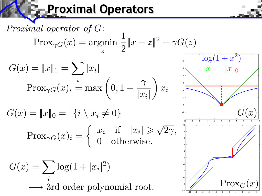 3rd order polynomial root. Proximal operator of...