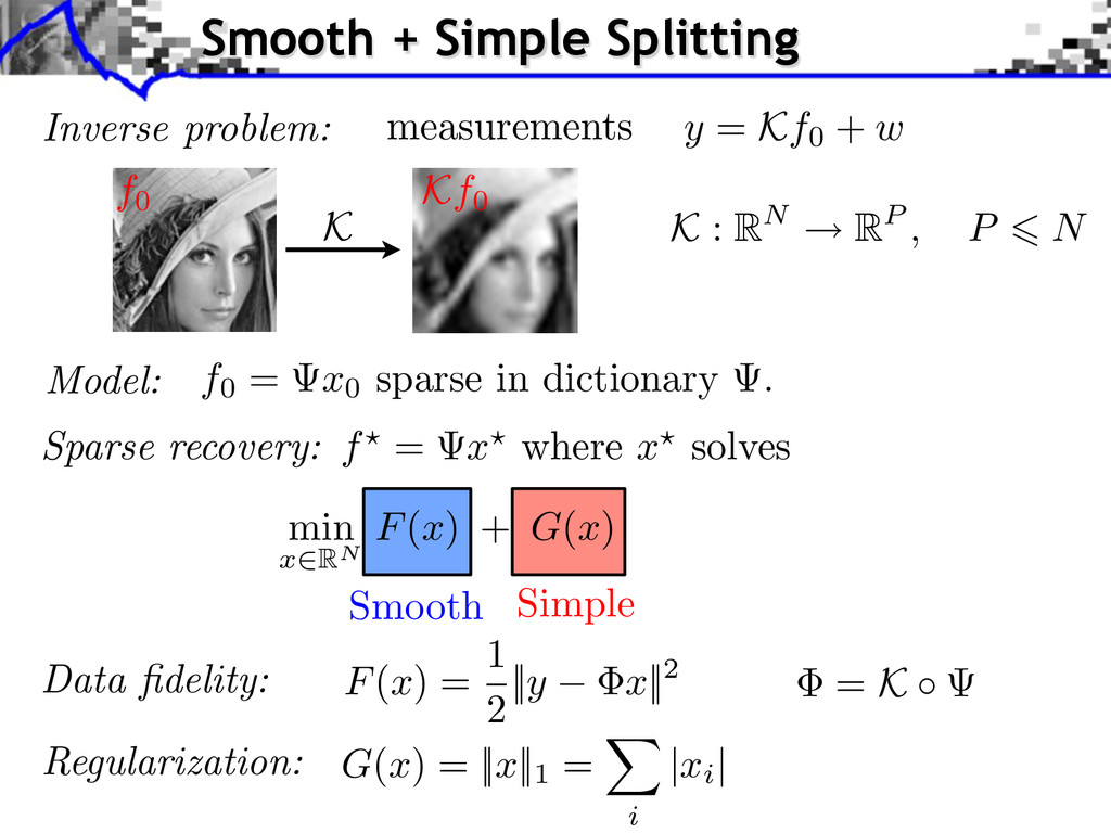 Simple Smooth Data fidelity: Regularization: f0 ...