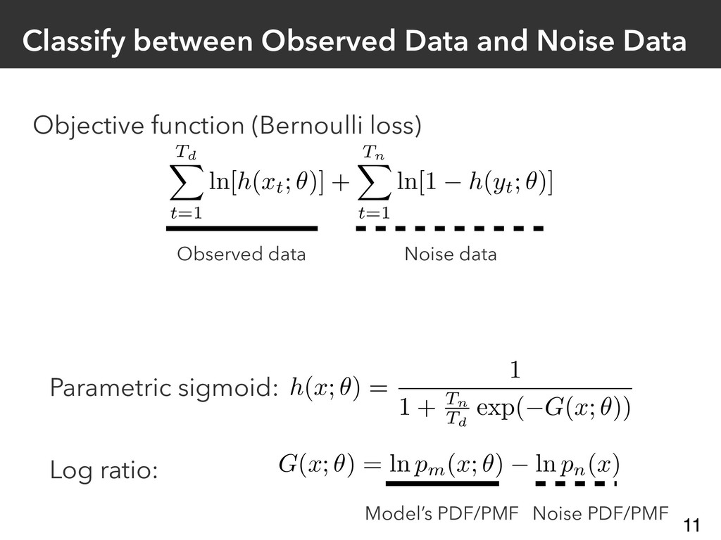 Classify between Observed Data and Noise Data O...