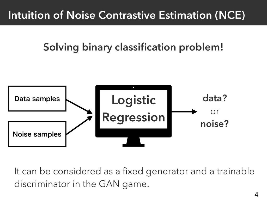 Intuition of Noise Contrastive Estimation (NCE)...