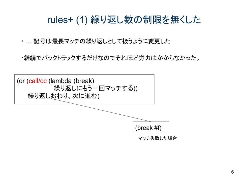 rules+ (1) 繰り返し数の制限を無くした ・ … 記号は最長マッチの繰り返しとして扱う...