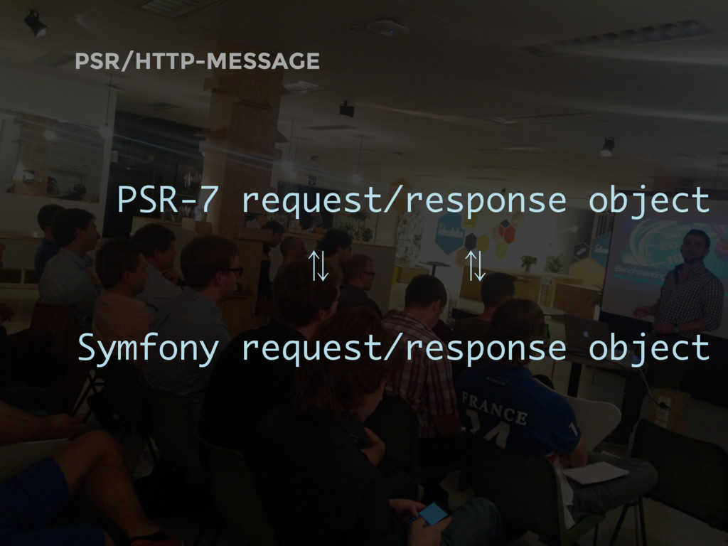 PSR/HTTP-MESSAGE PSR-7 request/response object ...