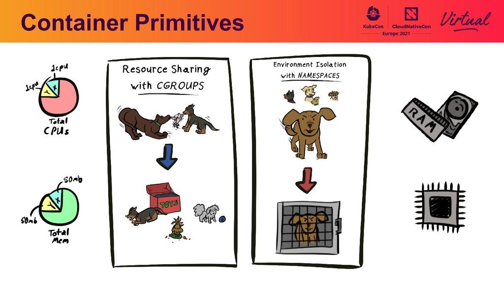 Container Primitives