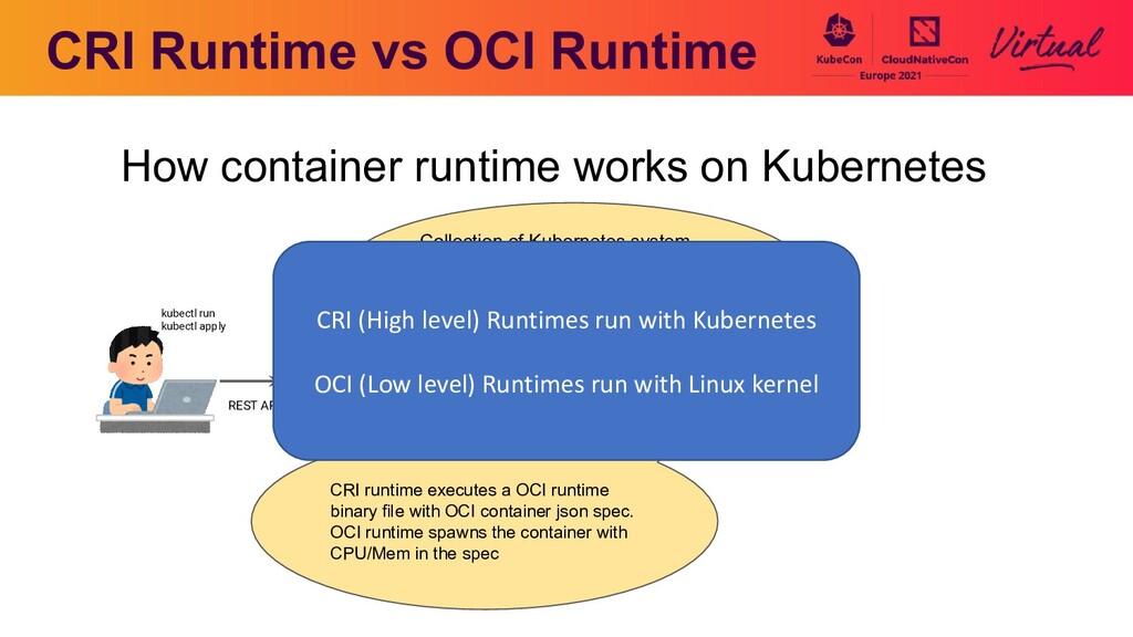 CRI Runtime vs OCI Runtime How container runtim...
