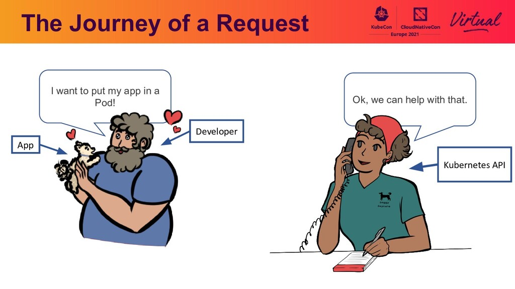 I want to put my app in a Pod! The Journey of a...
