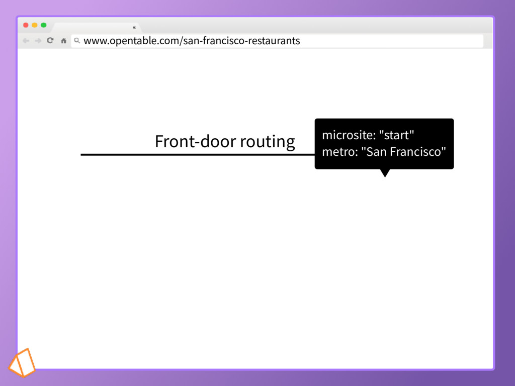 Restaurant Profile Search Results Start Front-d...
