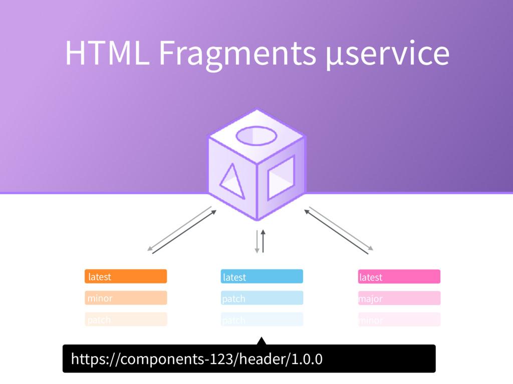 HTML Fragments µservice Restaurant Profile Sear...