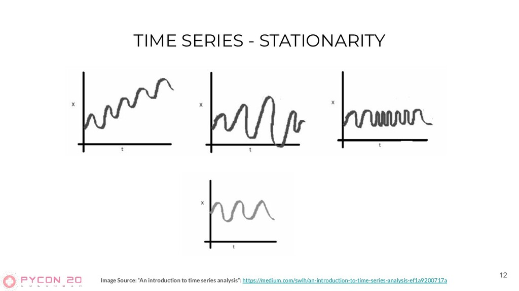 "TIME SERIES - STATIONARITY 12 Image Source: ""An..."