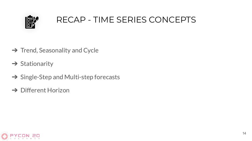 RECAP - TIME SERIES CONCEPTS ➔ Trend, Seasonali...