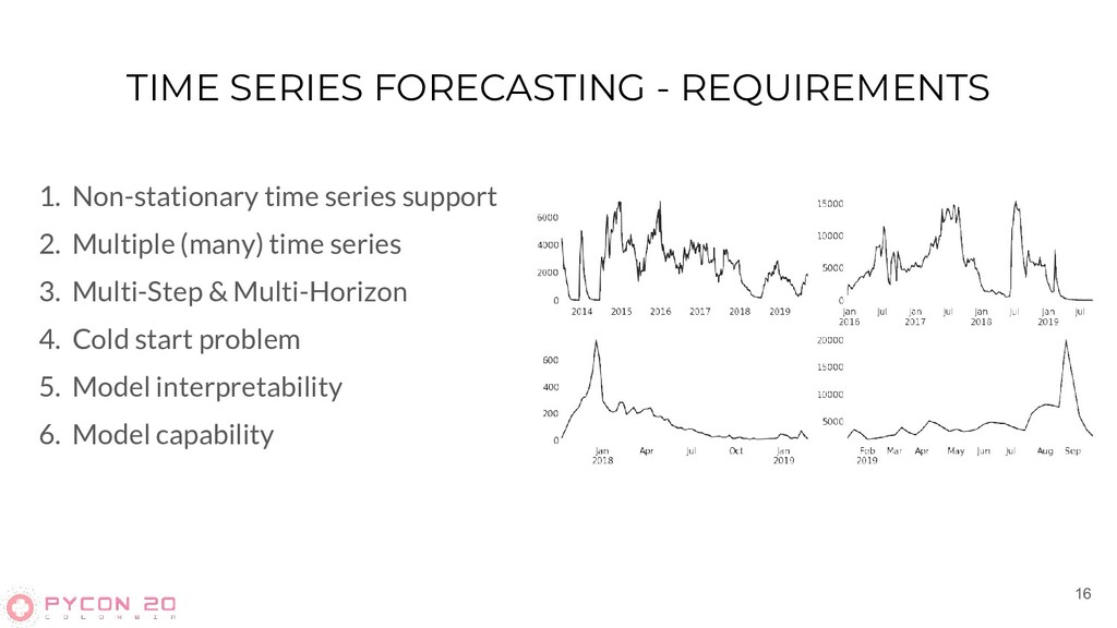 TIME SERIES FORECASTING - REQUIREMENTS 1. Non-s...
