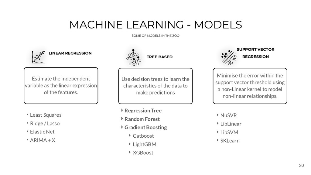 30 MACHINE LEARNING - MODELS LINEAR REGRESSION ...
