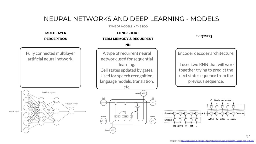 37 NEURAL NETWORKS AND DEEP LEARNING - MODELS M...
