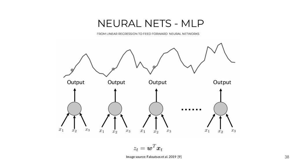 38 NEURAL NETS - MLP Image source: Faloutsos et...