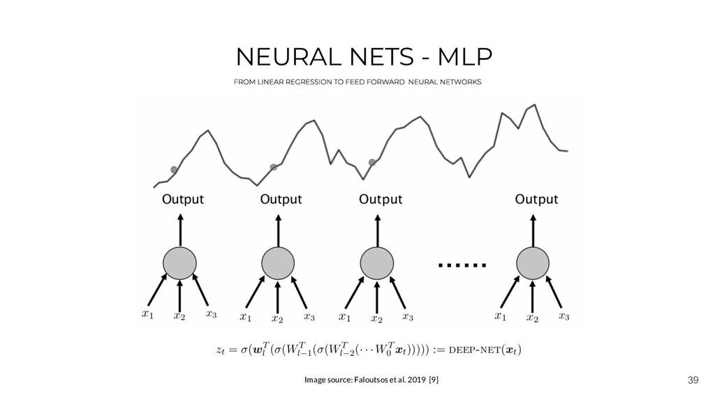 39 NEURAL NETS - MLP Image source: Faloutsos et...
