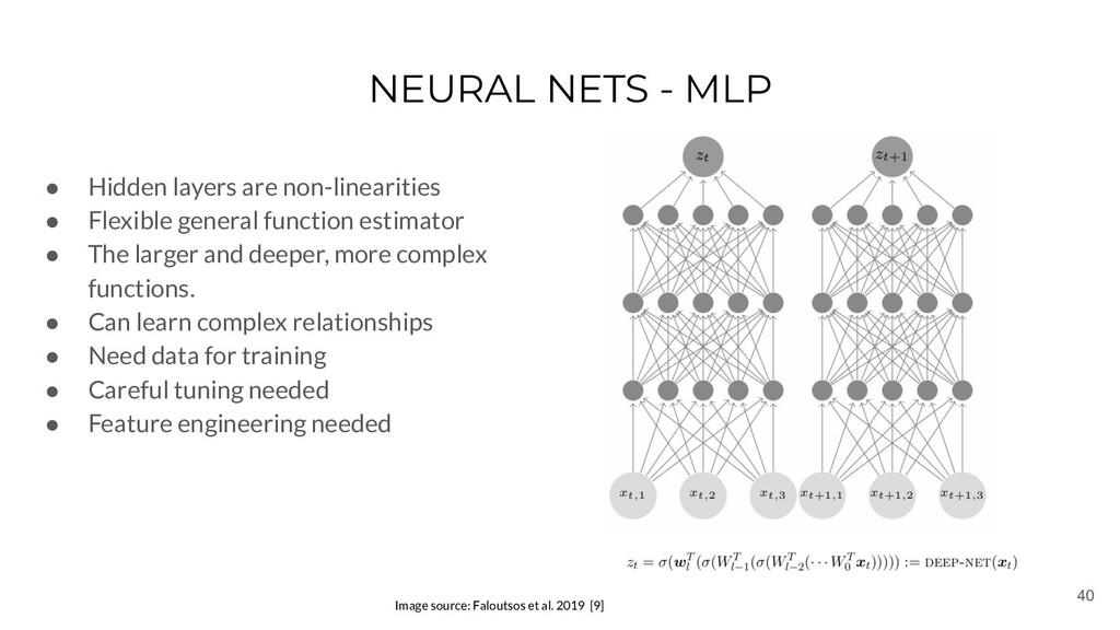 40 NEURAL NETS - MLP Image source: Faloutsos et...
