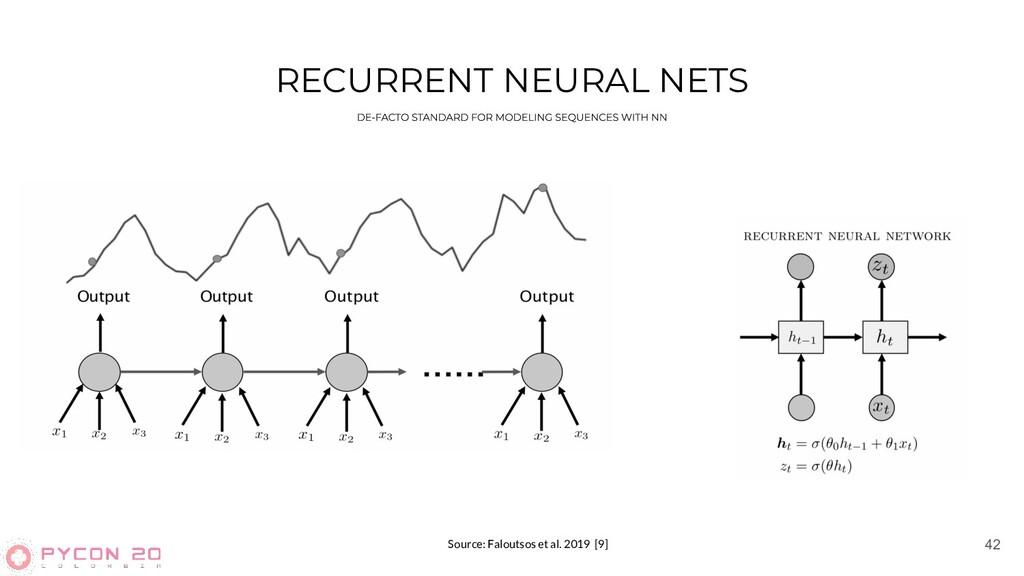 RECURRENT NEURAL NETS 42 Source: Faloutsos et a...