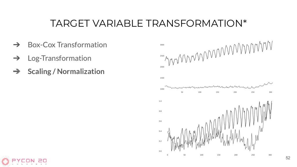 TARGET VARIABLE TRANSFORMATION* ➔ Box-Cox Trans...
