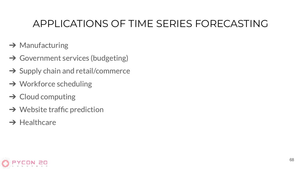 APPLICATIONS OF TIME SERIES FORECASTING ➔ Manuf...