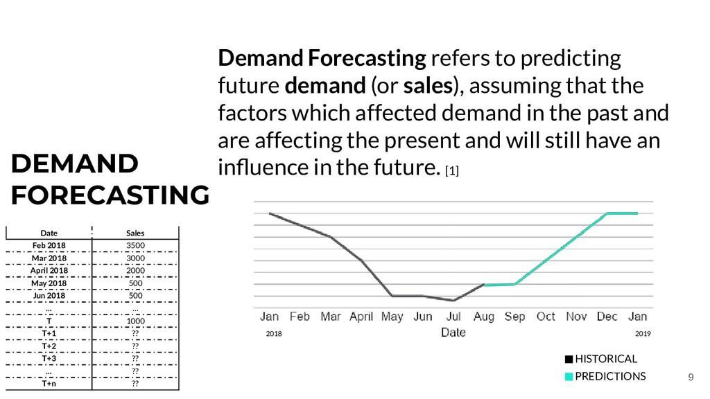 9 9 DEMAND FORECASTING Demand Forecasting refer...