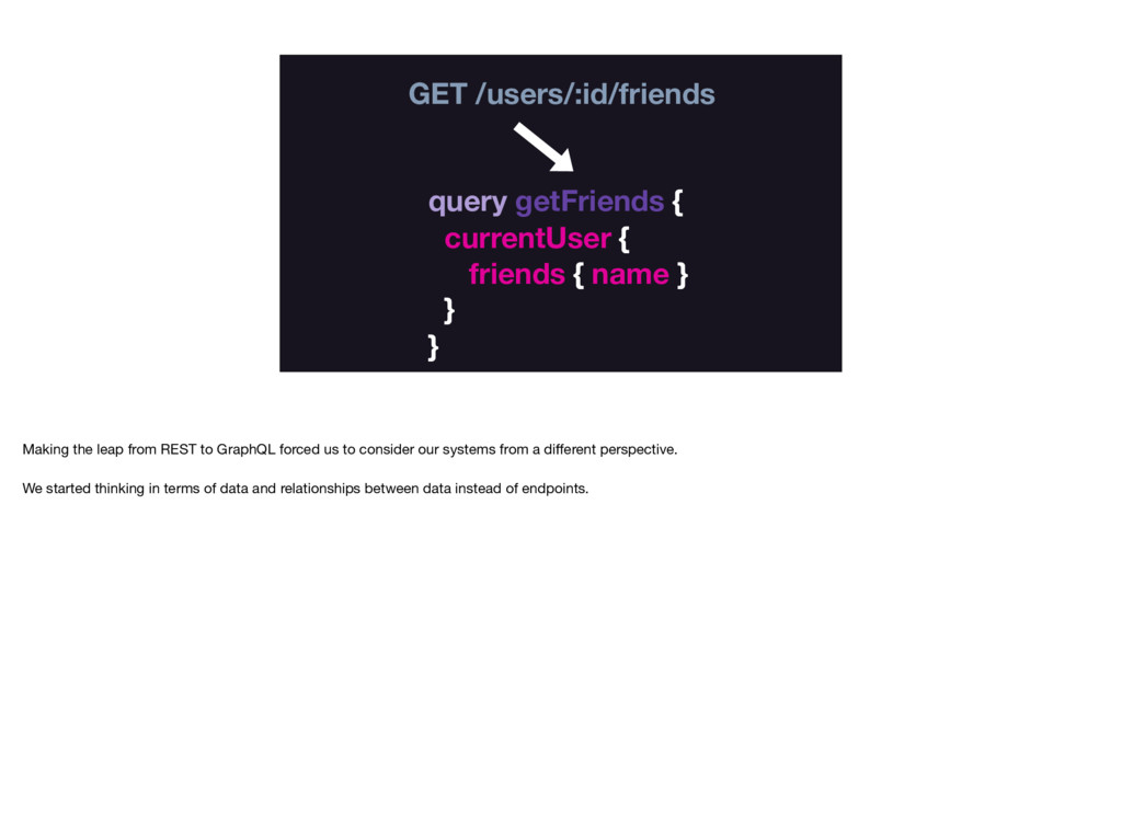 GET /users/:id/friends query getFriends { curre...