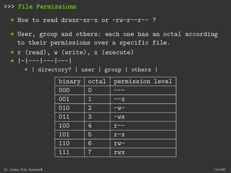 >>> File Permissions * How to read drwxr-xr-x o...