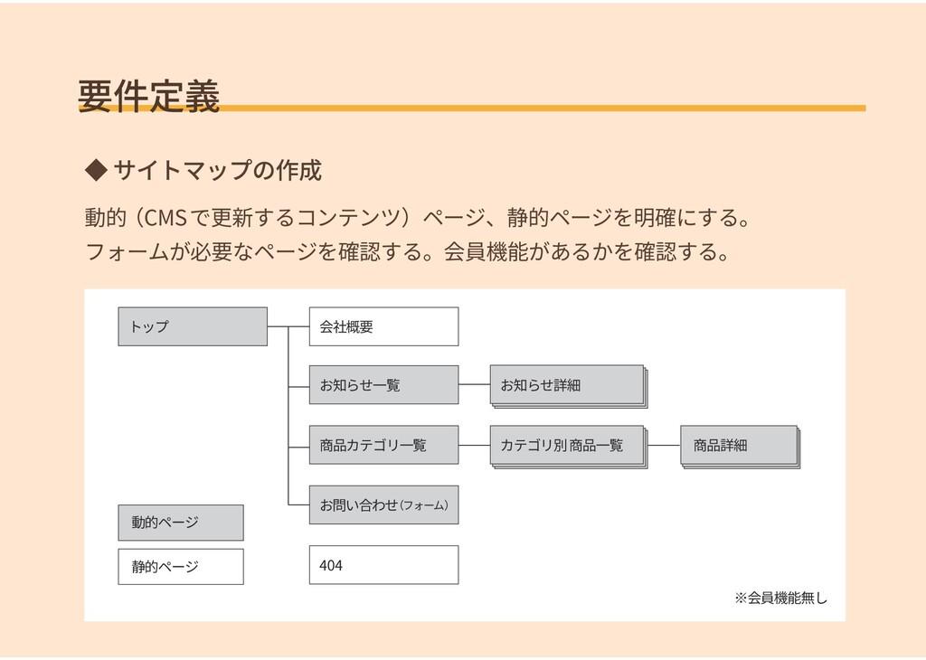 要件定義 ◆ サイトマップの作成 トップ 会社概要 404 お問い合わせ (フォーム) お知ら...