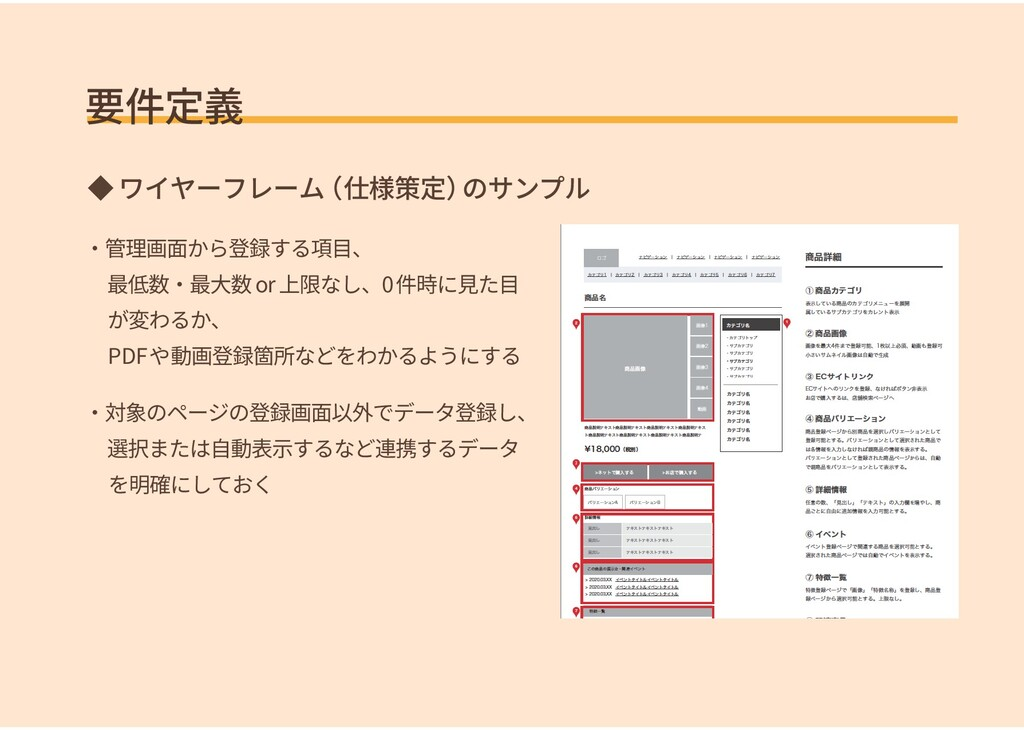 要件定義 ◆ ワイヤーフレーム (仕様策定) のサンプル ・管理画面から登録する項目、 最低数...