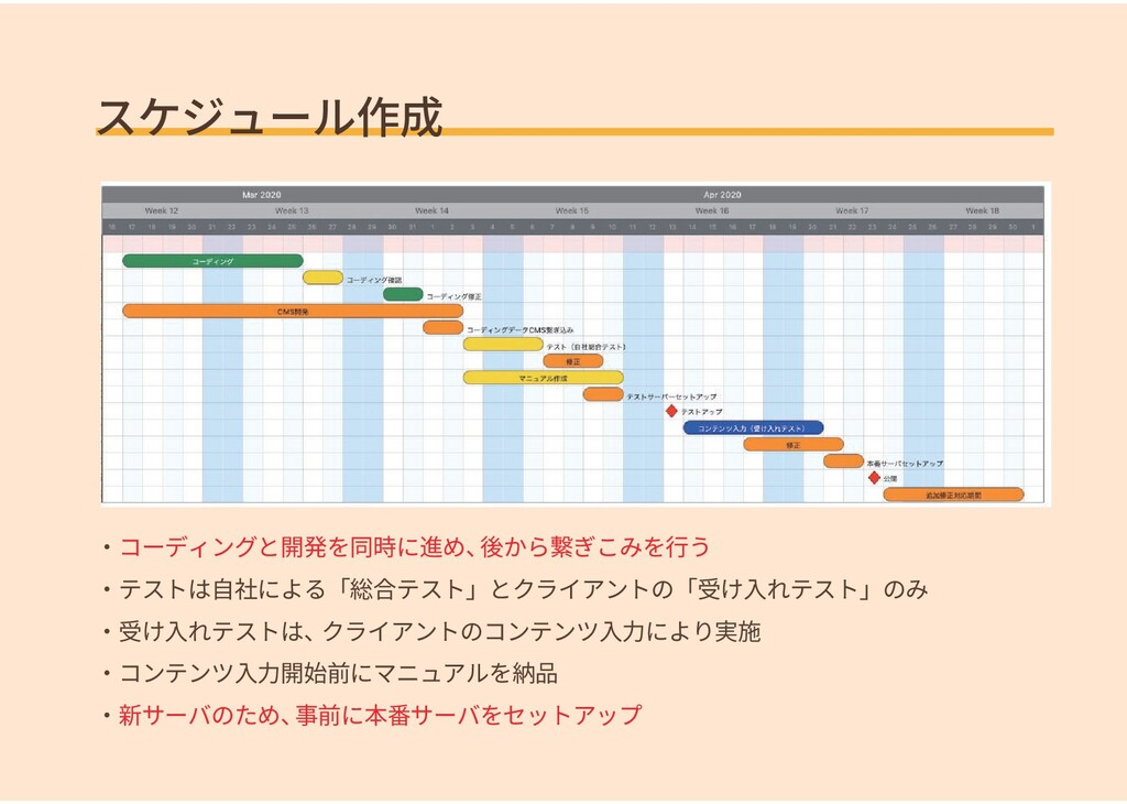 スケジュール作成 ・コーディングと開発を同時に進め、 後から繋ぎこみを行う ・テストは自社によ...