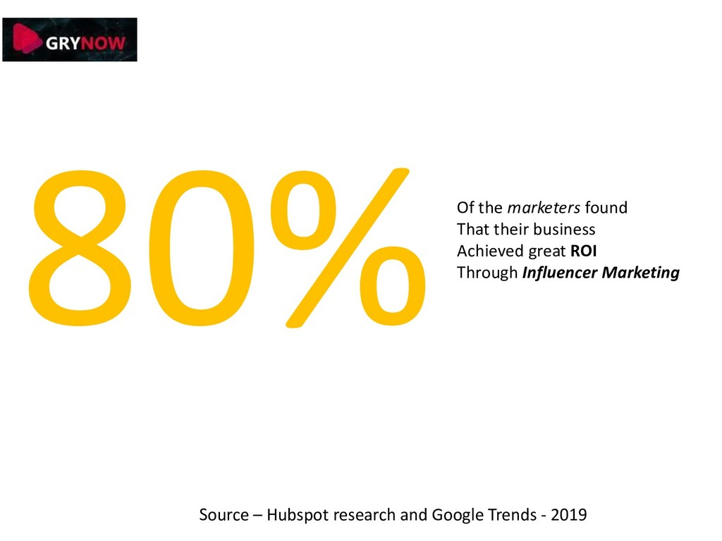 Of the marketers found That their business Achi...