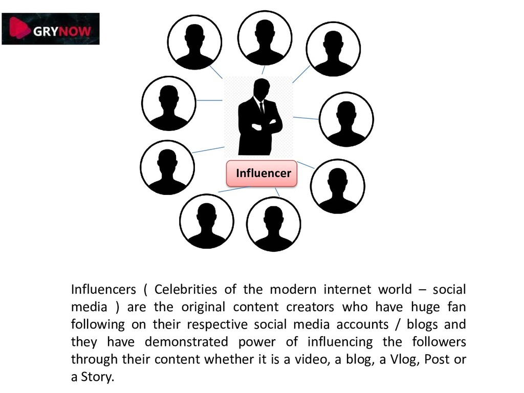 Influencers ( Celebrities of the modern interne...