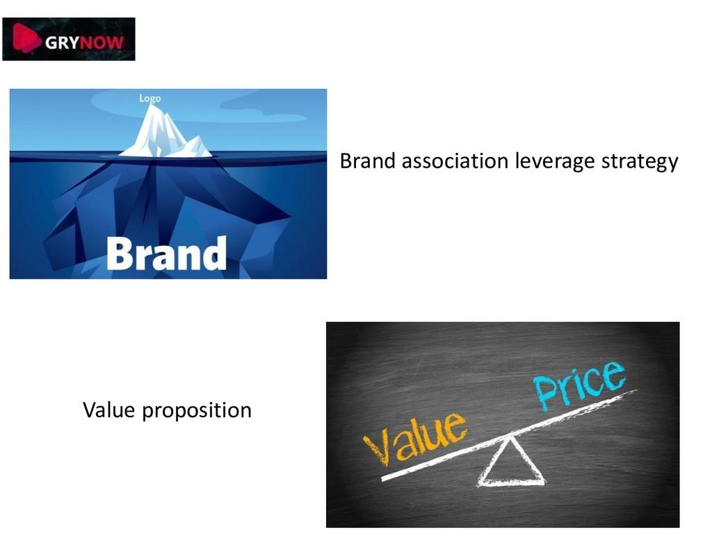 Brand association leverage strategy Value propo...