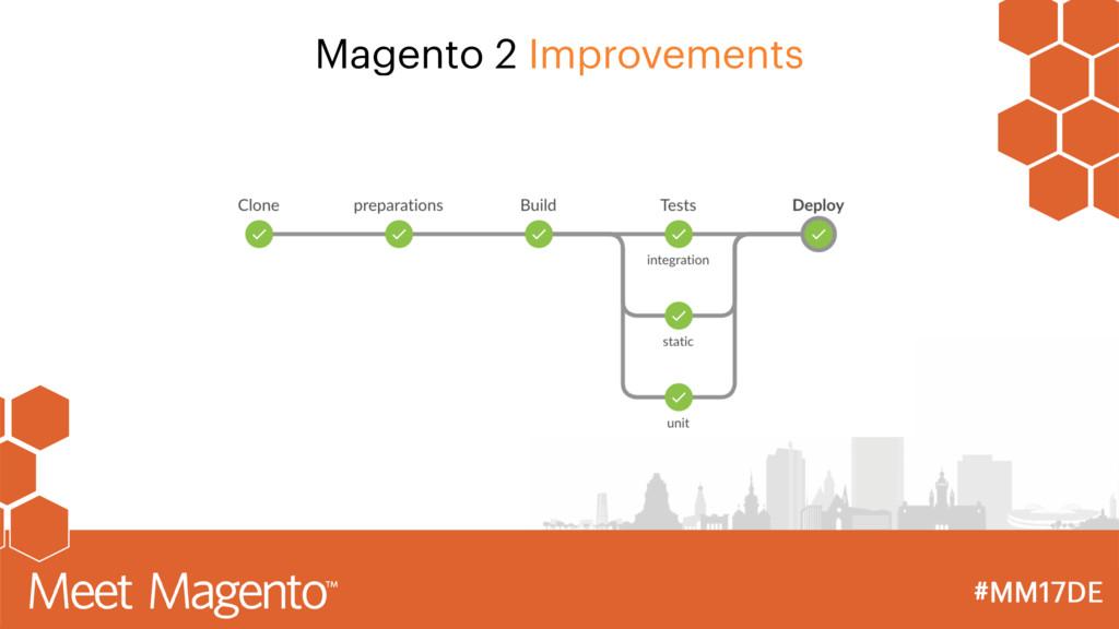 Magento 2 Improvements CI