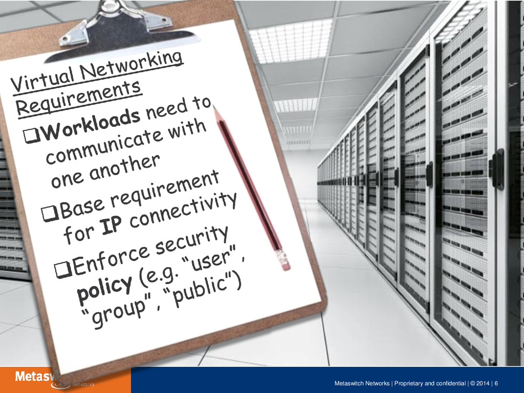 Metaswitch Networks | Proprietary and confident...