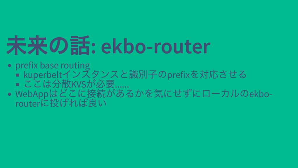 未来の話: ekbo-router 未来の話: ekbo-router prefix base...