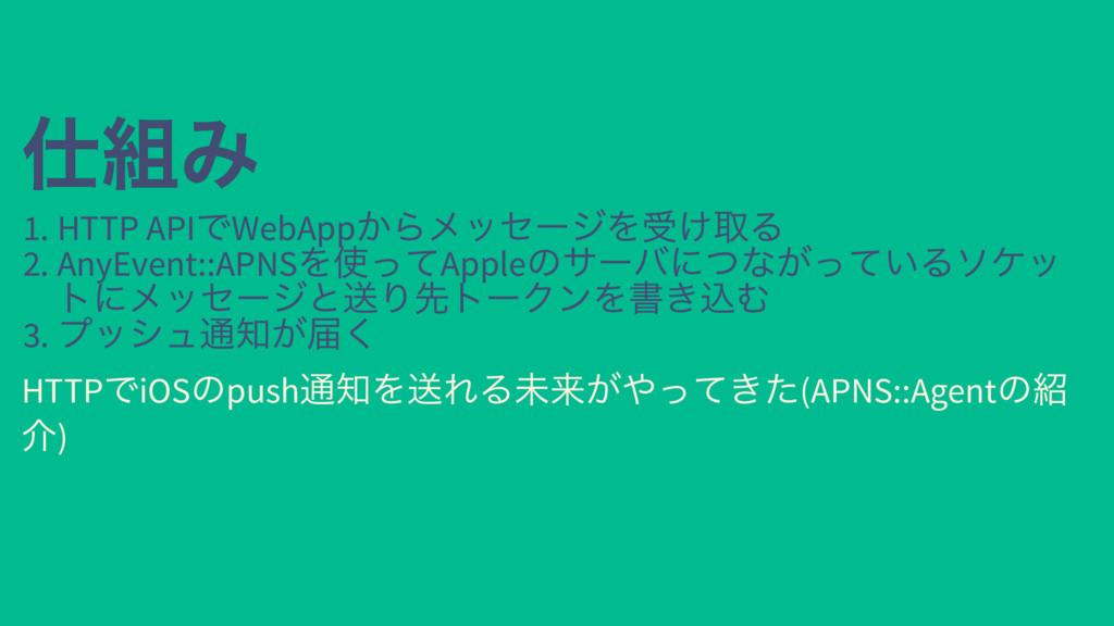 仕組み 仕組み 1. HTTP API でWebApp からメッセージを受け取る 2. Any...
