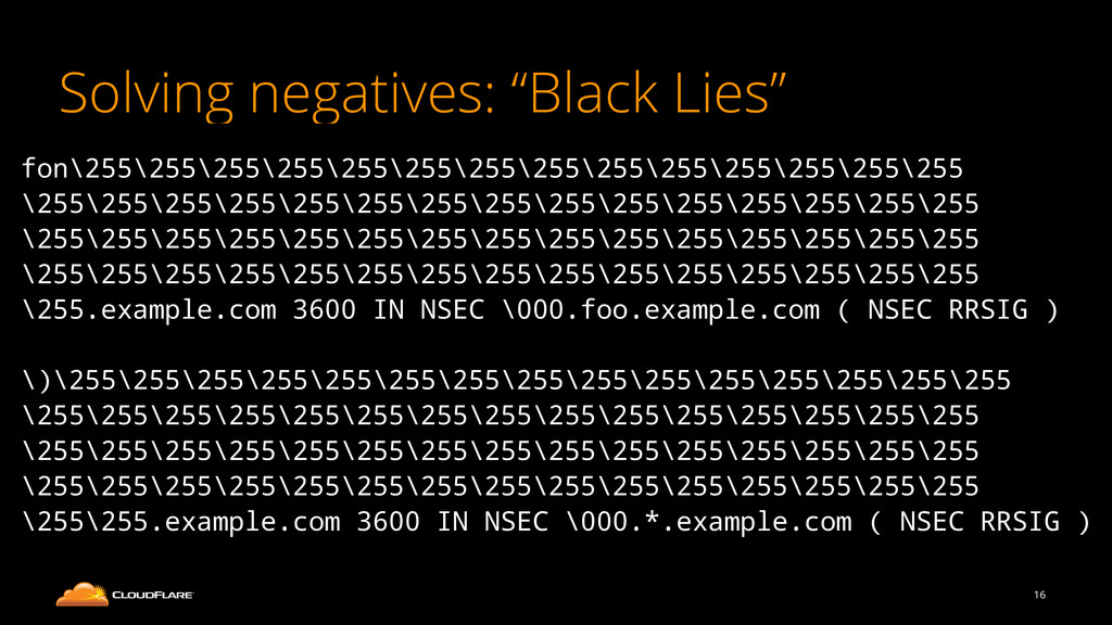 "Solving negatives: ""Black Lies"" 16 fon\255\255\..."