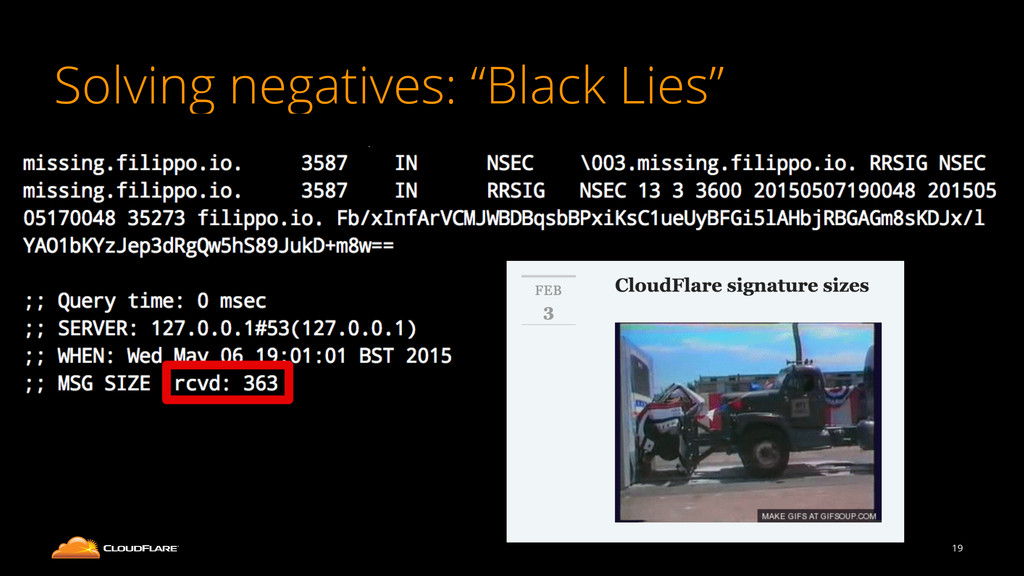 "Solving negatives: ""Black Lies"" 19"