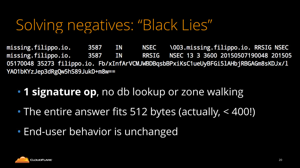 "Solving negatives: ""Black Lies"" • 1 signature o..."