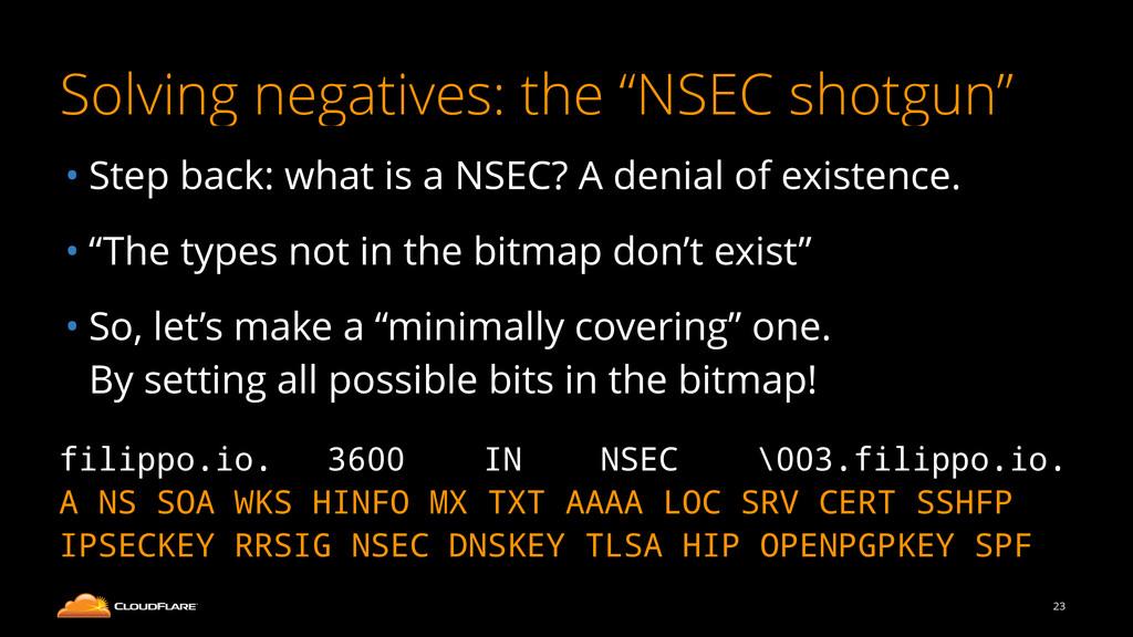 "Solving negatives: the ""NSEC shotgun"" • Step ba..."