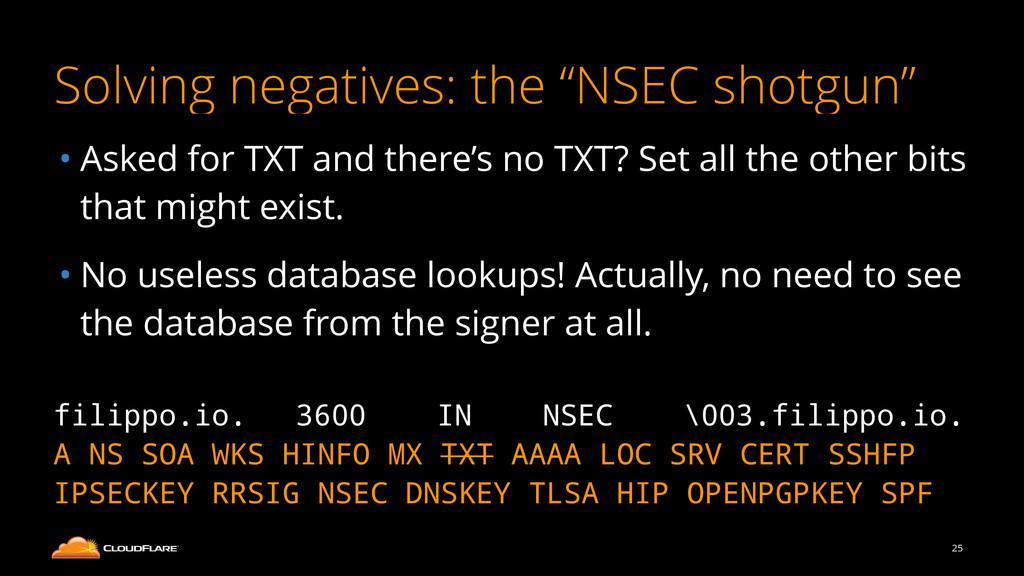 "Solving negatives: the ""NSEC shotgun"" • Asked f..."