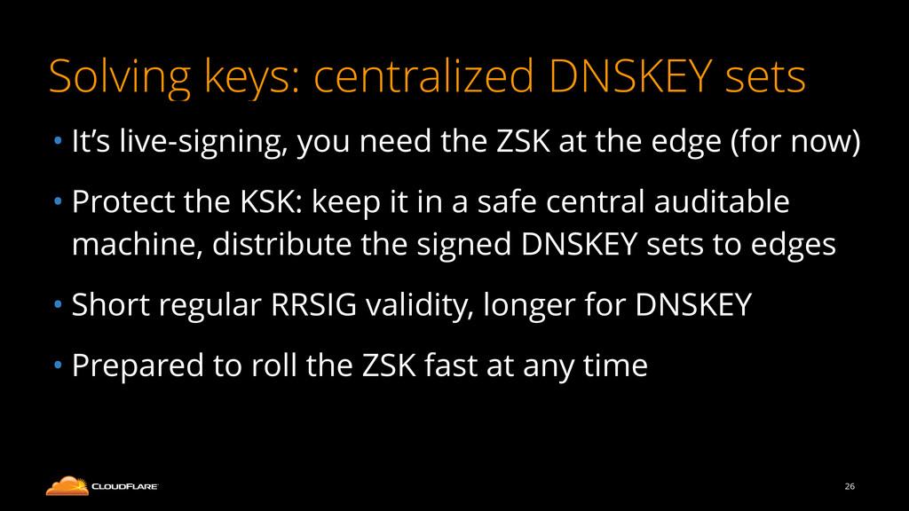 Solving keys: centralized DNSKEY sets • It's li...