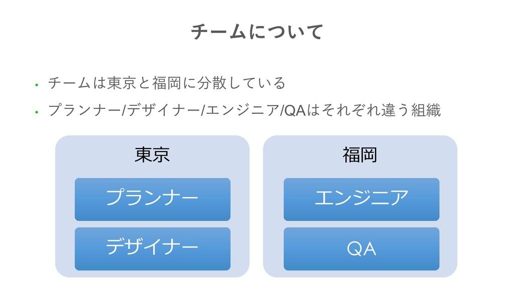 νʔϜʹ͍ͭͯ • チームは東京と福岡に分散している • プランナー/デザイナー/エンジニア/...