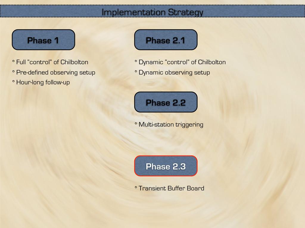 """Phase 1 Full """"control"""" of Chilbolton Pre-define..."""