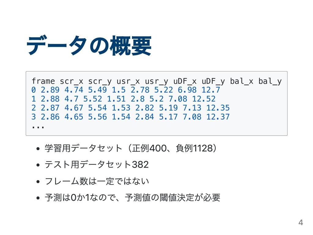 データの概要 frame scr_x scr_y usr_x usr_y uDF_x uDF_...